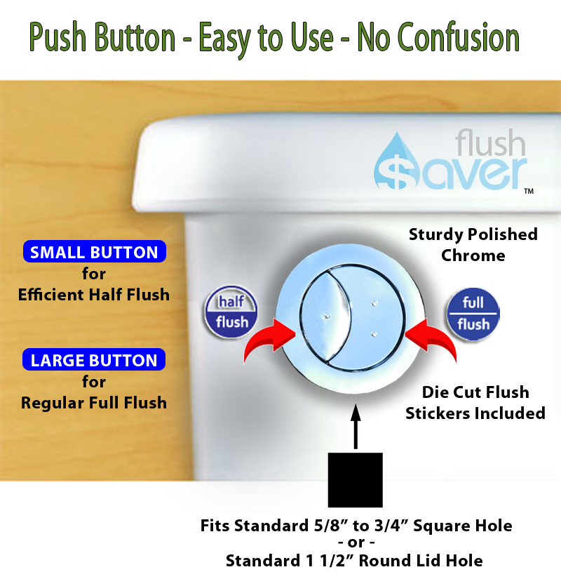 Basic Kit Universal Dual Flushsaver Push Button 2
